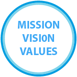 Mision, Vision, Values Repol